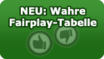 Wahre Fairplay-Tabelle